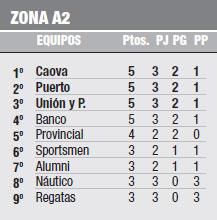 basquet-tabla2