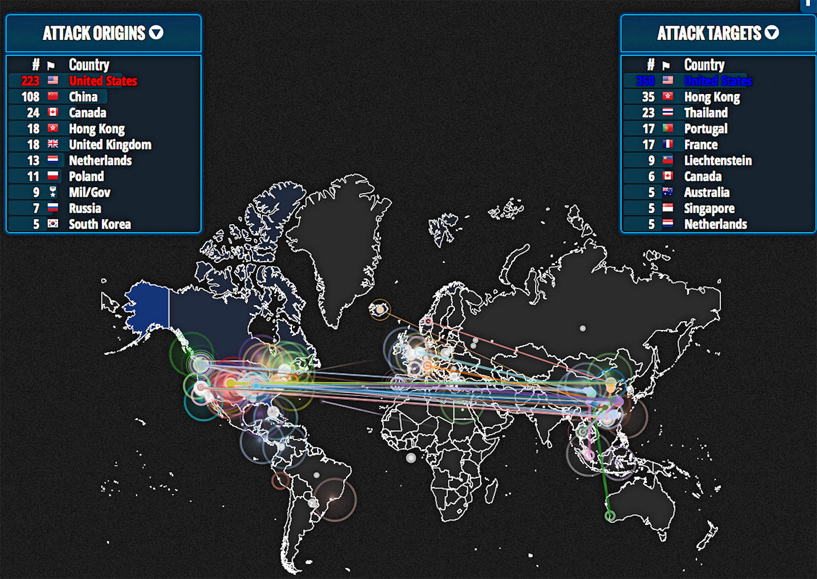 Ciberataque en Singapur: Hackers robaron 1,5 millones de informes médicos