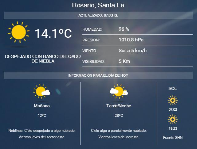 Cómo estará el clima en Mar del Plata para el comienzo de la semana